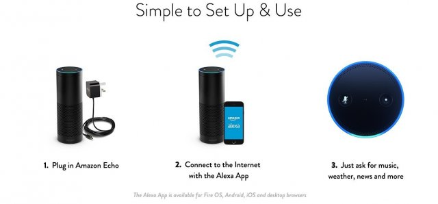 amazon-echo, alexa-app, home-music, speaker, spotify, tunedin, home-stereo, voice-control, amazon-alexa,
